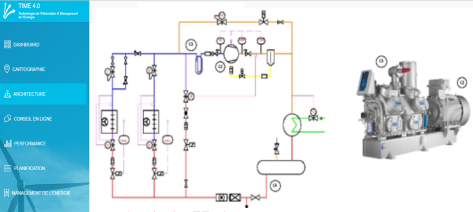 TIME 4.0 la première étape cosniste à mettre en place le plan de comptage énergie