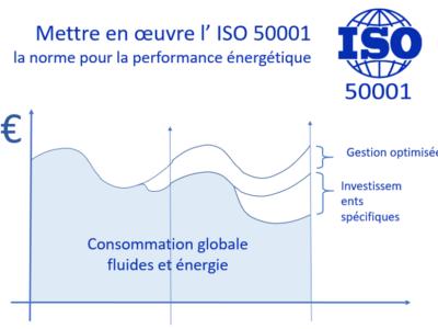 Quel est le meilleur outil pour la mise en place de la Norme ISO 50001 ?